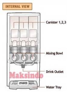 mesin-pembuat-kopi-instant-8-tokomesin-bali (4)