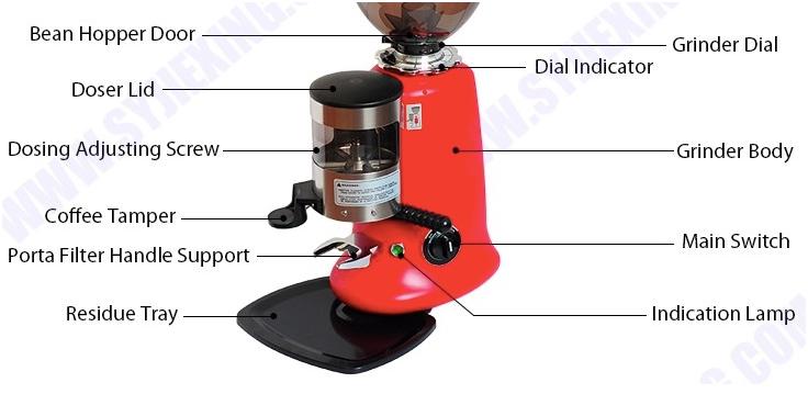 mesin-grinder-penggiling-kopi-maksindobali-2