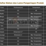 Jual Mesin Food Dehydrator 30 Rak (FDH30) Di Bali