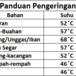Jual Mesin Food Dehydrator 10 Rak (MKS-DR10) di Bali